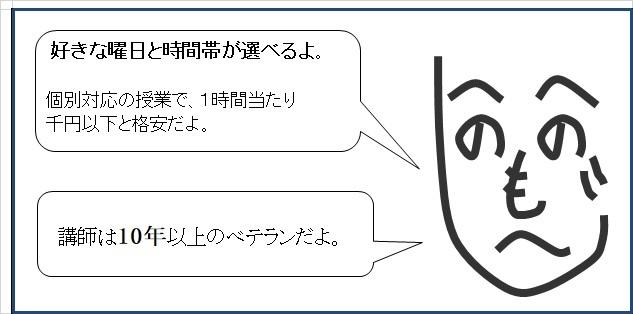 武蔵ABゼミ|学習塾|受験|英会話|国分寺|西国分寺|塾|学力向上のサイクル